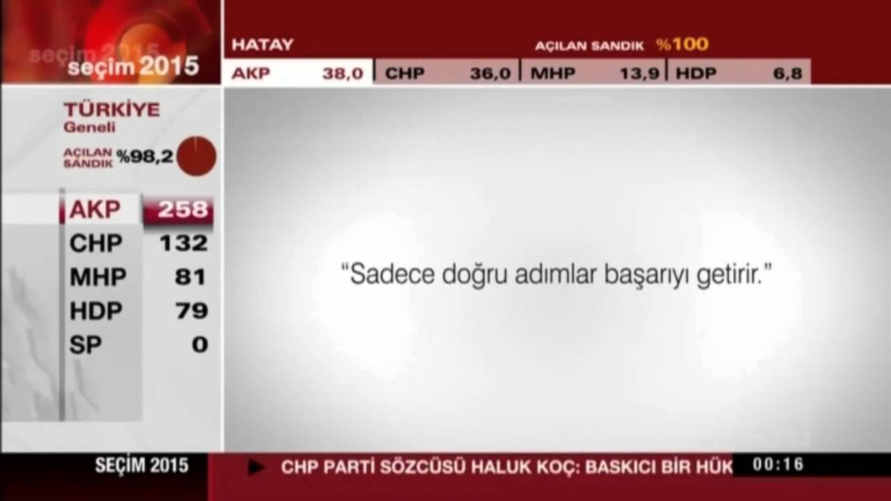 HekimBoard CNNTürk Reklam