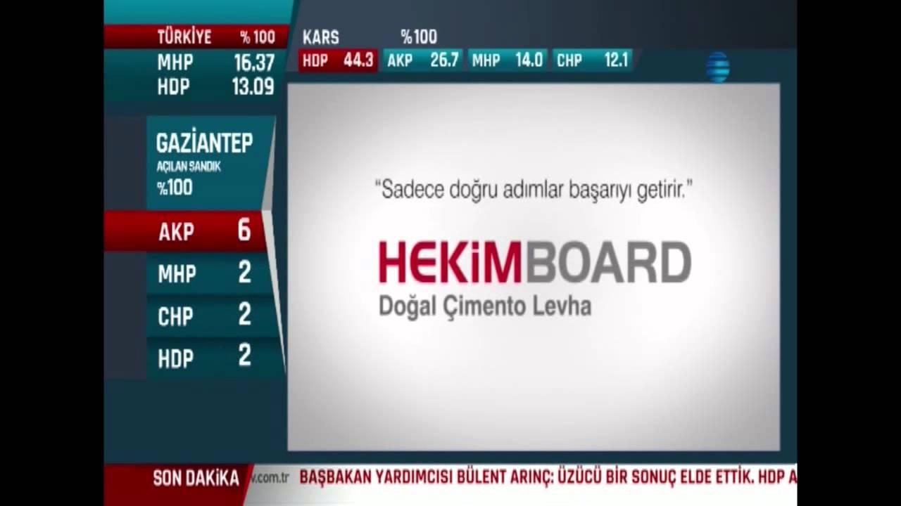 HekimBoard NTV Reklam